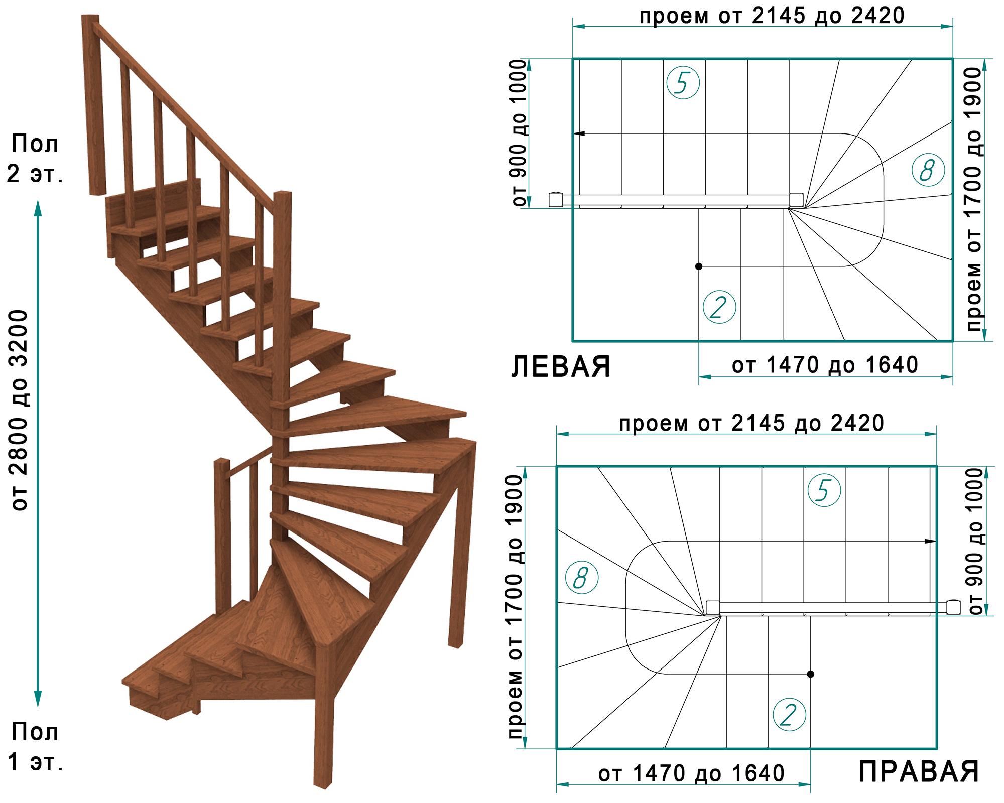 Лестницы на второй этаж с забежными ступенями своими руками схема